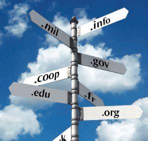 check   arti singkatan domain  internet