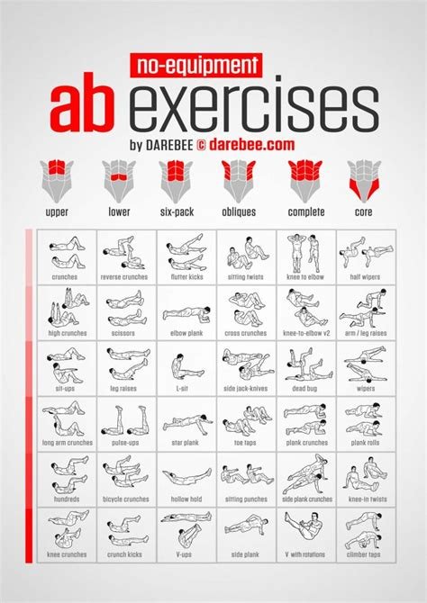 25 best ideas about killer ab workouts on six