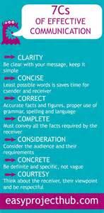 developing better communication skills 25 best ideas about communication on