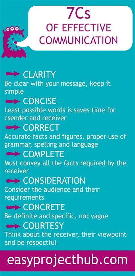 25 best ideas about communication on comunication skills communication skills and