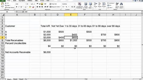 accounting schedule template accounts receivable aging schedule