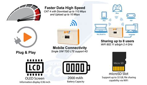 Baterai Wi Fi Modem Bolt jual bolt modem mifi 4g lte bo4gltem murah