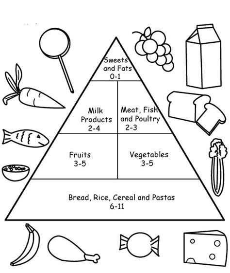 25 Best Ideas About Food Pyramid Kids On Pinterest Food Food Groups Coloring Pages