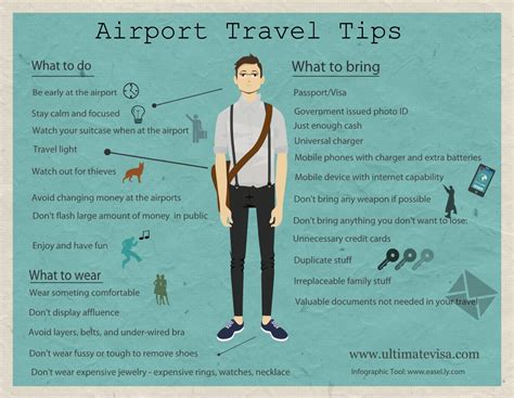 9 Tips For Traveling During The Holidays by Airport Travel Tips