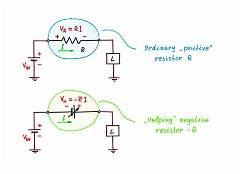 what is a negative resistor reinventing negative impedance converter nic