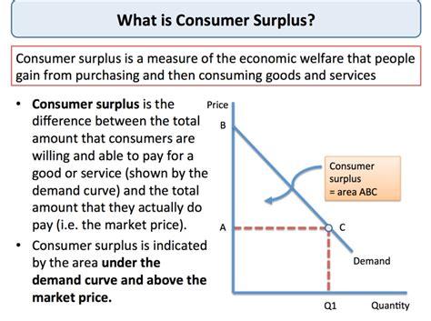 explaining consumer surplus tutor2u economics