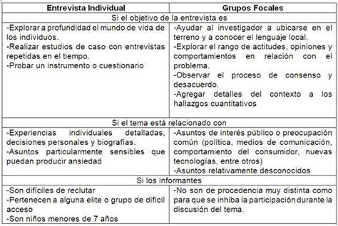preguntas en negativo español libro las entrevistas en investigacion cualitativa