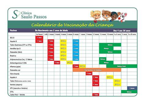 calwndario de vacina vacinas clinicapassos com br
