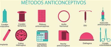 imagenes de metodos anticonceptivos temporales 191 cu 225 les son los m 233 todos anticonceptivos