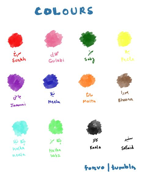 colors name list in urdu and english with pictures forvo colours colors in urdup s in pakistan british
