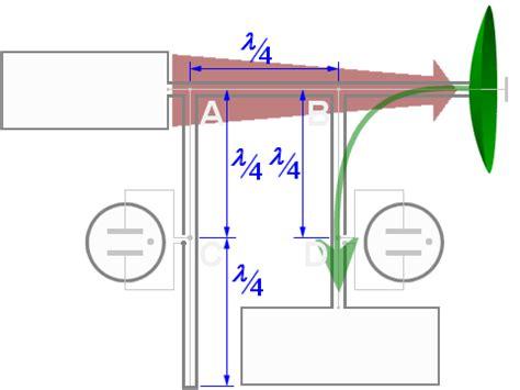 pin diode duplexer radar basics branch duplexer