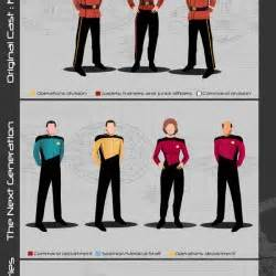 trek shirt color meaning trek guide visual ly