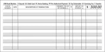 Checking Account Balance Sheet Template by Recycled Personal Bank Checks Environmentally Friendly