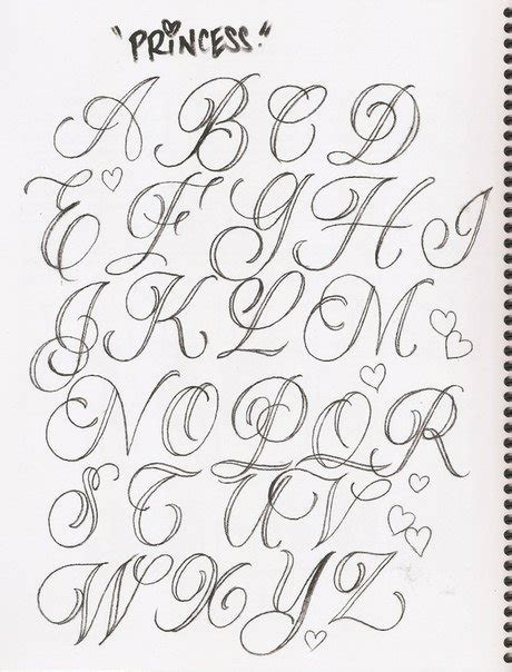imagenes de calaveras gordas caligraf 237 a abecedarios taringa