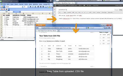 membuat link tabel cara membuat tabel di blogdani setiyawan