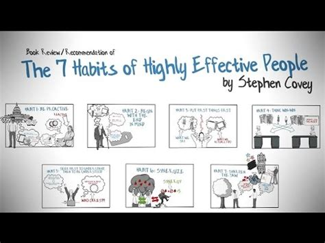 The 7 Habits Of Highly Effective By Stephen Covey Animated And Explained Dailyzen The Seven Habits Of Highly Effective Silentjourney