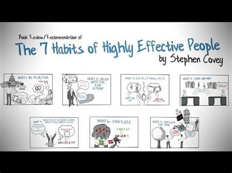 The 7 Habits Of Highly The 7 Habits Of Highly Effective Pdf