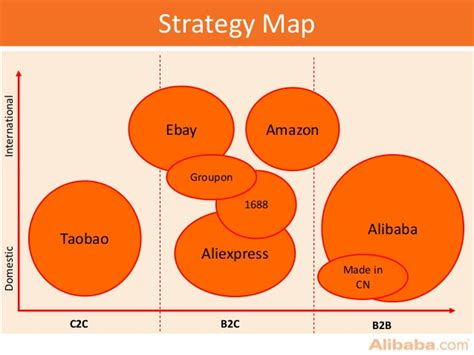 alibaba marketing strategy alibaba global strategy