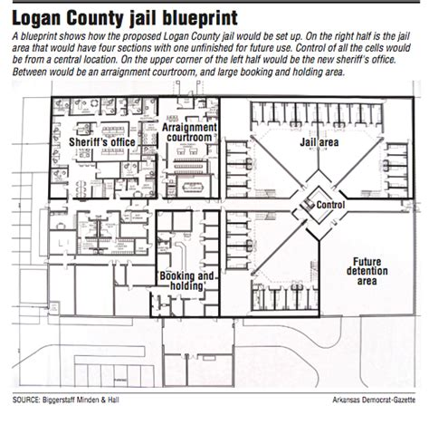 Blueprints Online a blueprint showing the proposed logan county jail
