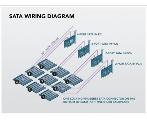 sata cable diagram sata drive schematic get free image about wiring diagram
