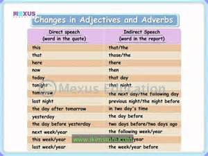 changing direct speech to indirect speech part 2