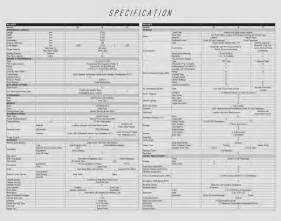 Honda Hrv Specs Honda Hr V Specs Html Page 4 Autos Post