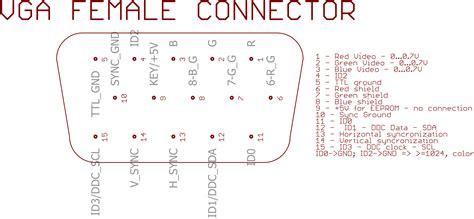 15 pin vga wire diagram and colors vga to s diagram