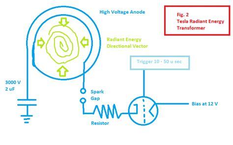 Tesla Energy Device Oly Tesla Society Diy Tesla Radiant Energy Device