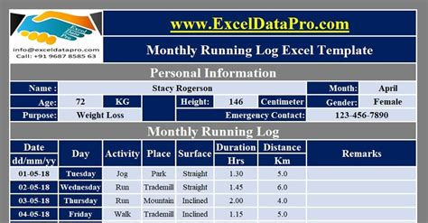 monthly running log excel template exceldatapro