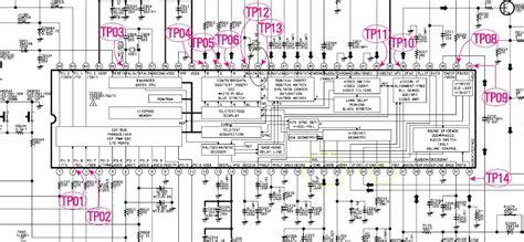 skema tv samsung gbr elektronik tips servis tv