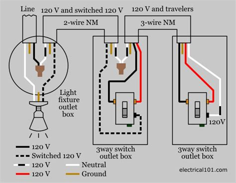 3 wire light switch diagram 3 way switch wiring electrical 101
