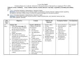 Nursing Lesson Plan Template search results for exle of a teaching plan nursing