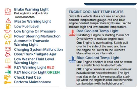 car dash warning light meanings shelly lighting