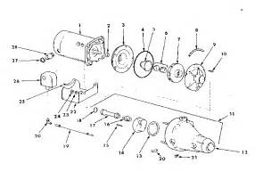 myers shallow well jet pumps myers wiring diagram free