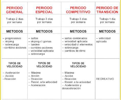 planificacion curricular 2016 inicial planificacion curricular anual 2016 inicial modelo de