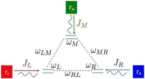 transistor quantum mechanics transistor quantum mechanics 28 images quantum devices solid state device theory electronics