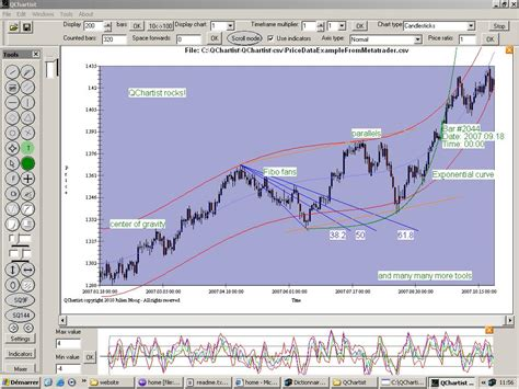 free charting software qchartist a free charting software designed to do