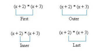 exle of foil multiplying binomials