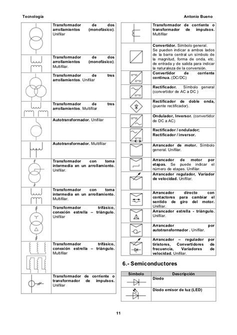 Related Keywords Suggestions For related keywords suggestions simbologia de electricidad