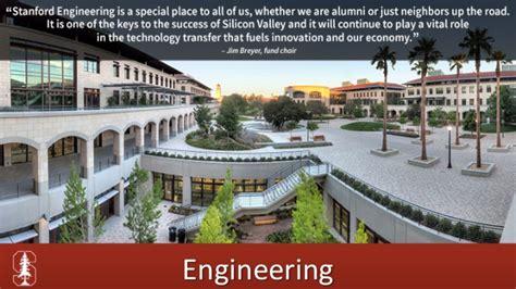 Stanford Mba Ma Education by Studia Stanford Jak Aplikować Na Stanford