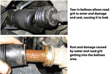 Power Steering Rack And Pinion Leak by Rack And Pinon Steering Ricks Free Auto Repair Advice
