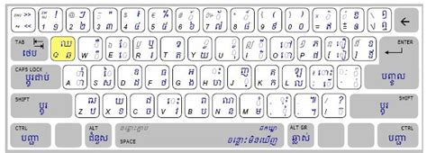 free download limon keyboard layout typing to learn khmer khmer consonant ឆ