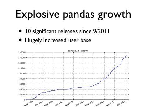 pandas for everyone python data analysis wesley data analytics series books pandas powerful data analysis tools for python
