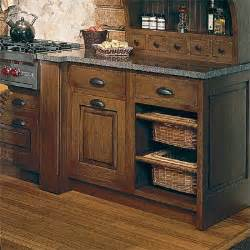 Kitchen Cabinets Baskets Custom Touches Basket Storage All About Kitchen