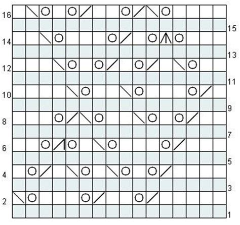 knit chart maker jacquie s knitting chart maker review
