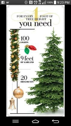 how many lights do you need for a 7 ft tree 1000 images about how much do i need on how to wrap litter box and serving size