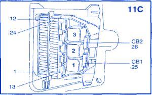Volvo 960 Gl 2 3 2005 Dash Fuse Box Block Circuit Breaker