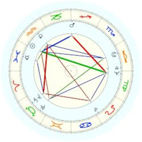 birthdate of kim jong un kim jong il horoscope for birth date 16 february 1941