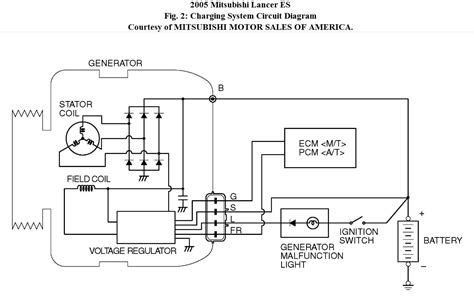 mitsubishi car alternator wiring diagram wiring diagrams