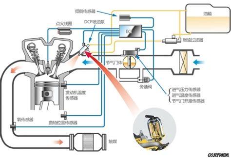 Coper Pompa Oli Suzuki K10 Turbo sym z1 和 suzuki address 的選擇 機車消費經驗分享 機車討論區 mobile01